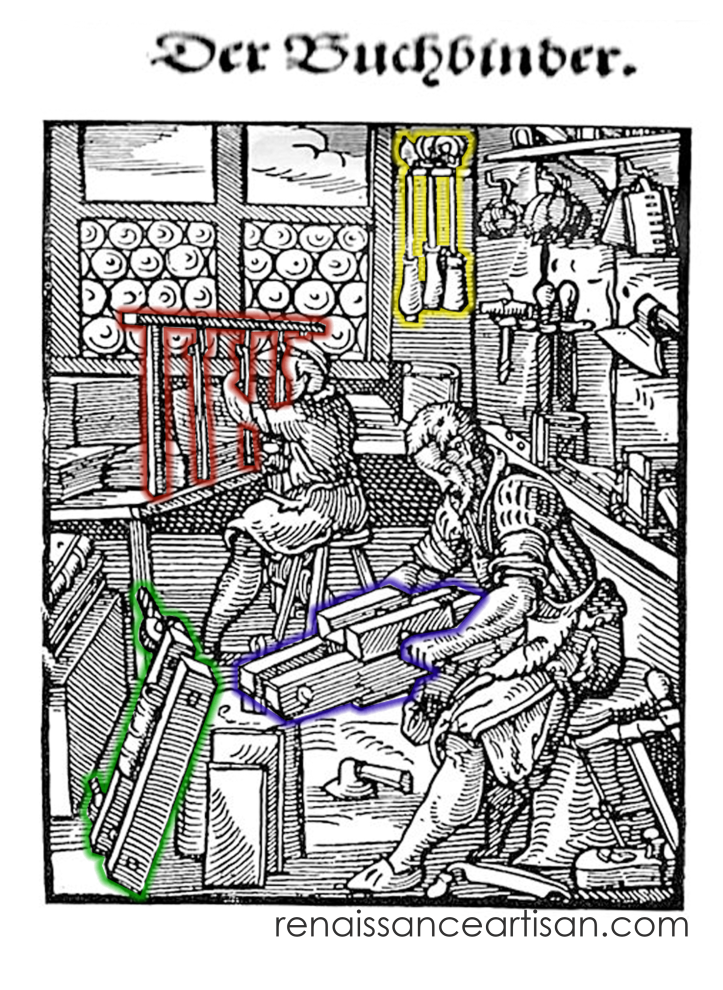 """Der Buchbinder"" woodcut from the Jost Amman ""Der Standbuch"". A red aura highlights the sewing frame, a green aura highlights the finishing press, a purple aura highlights the book plough and laying press, and a yellow aura highlights the finishing tools which hang on the wall."